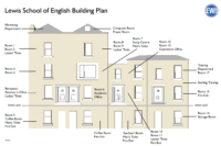 2-lewis-school-of-english-image-gallery-front-building-plan