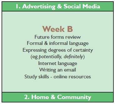 higher_intermediate_week_b