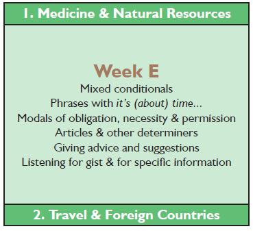 higher_intermediate_week_e