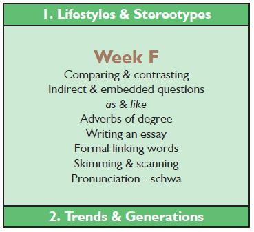 higher_intermediate_week_f