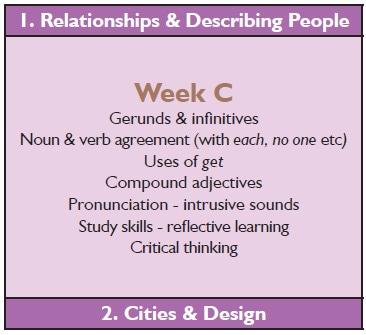 intermediate_plus_week_c