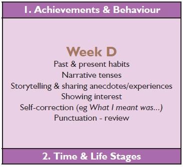 intermediate_plus_week_d