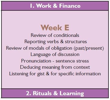 intermediate_plus_week_e
