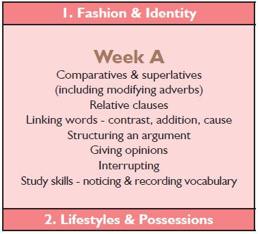 intermediate_week_a