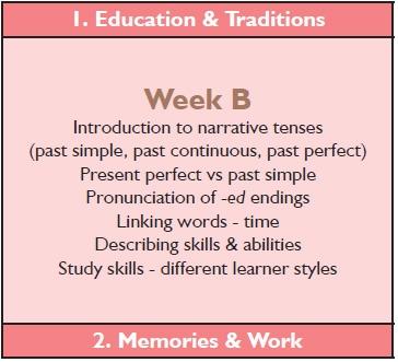 intermediate_week_b