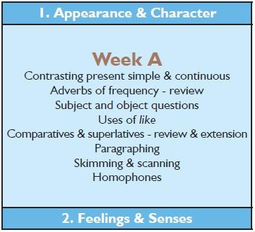 pre-intermediate_week_a