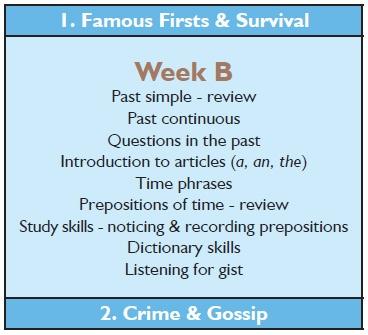 pre-intermediate_week_b